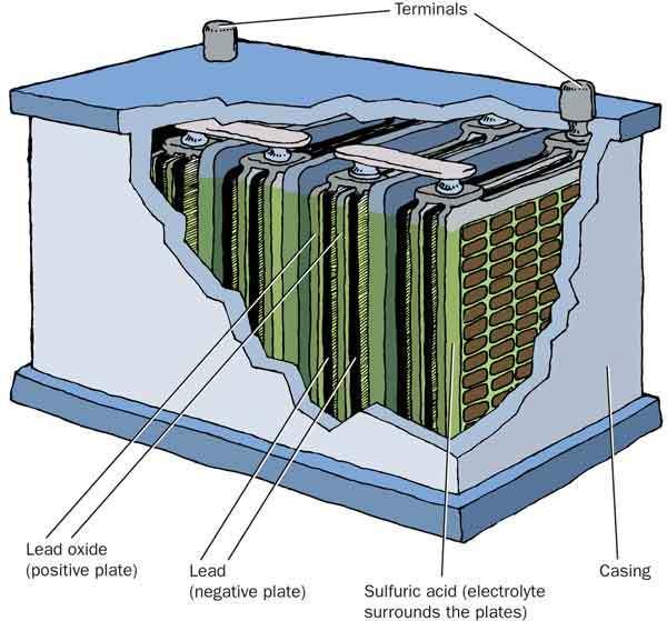 12 volt lead acid battery manufacturers
