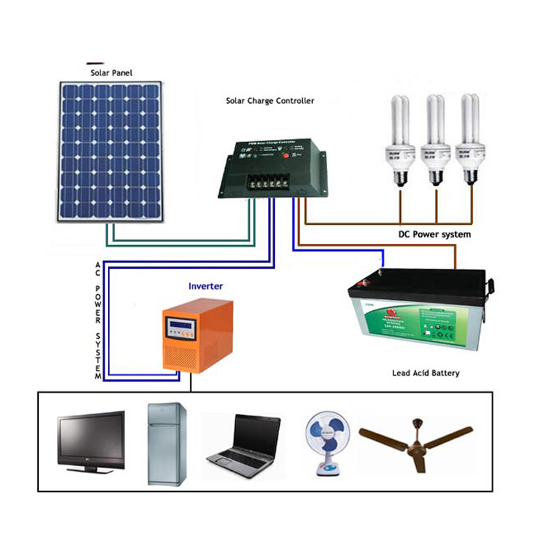 What is solar power generation system.jpg