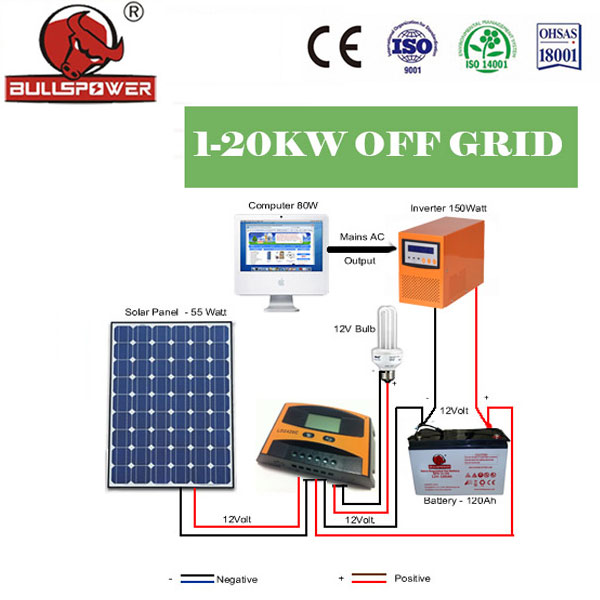 high-effective-2kw-off-gird-solar-power-system.jpg