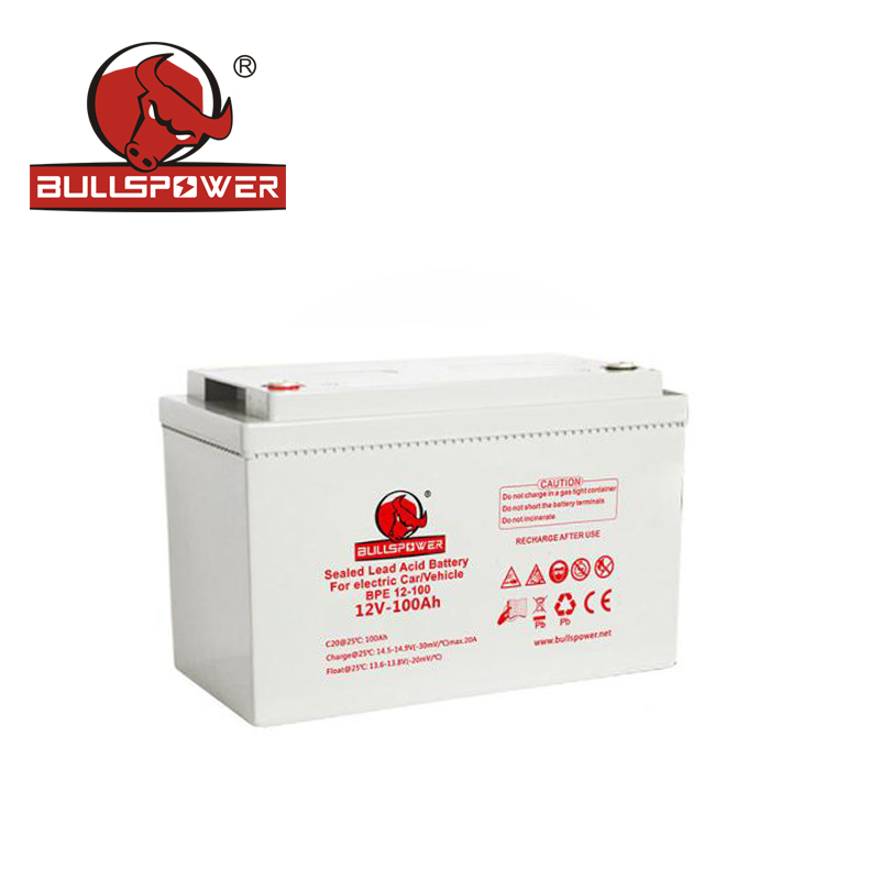 Car Battery Suppliers China.jpg