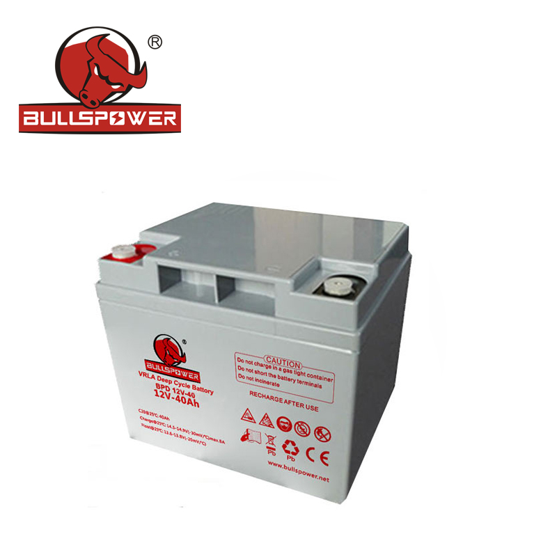Solar Battery Suppliers China.jpg