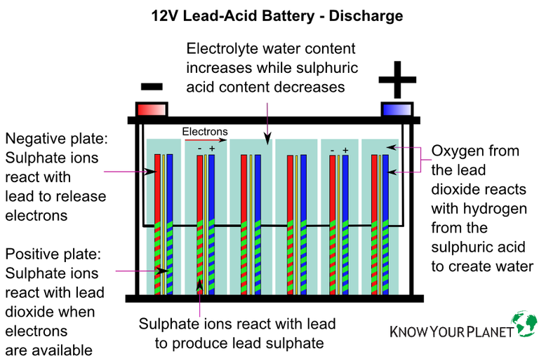 Lead-Acid-Battery-3.png