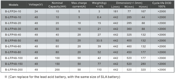 48best Lithium ion battery manufacturers.png