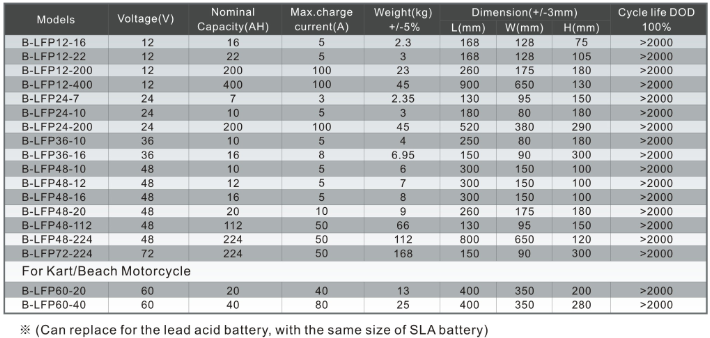 Lithium ion battery manufacturers.png