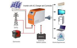Solar energy used in RV generate electricity